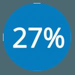 27-percent