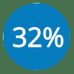 32-percent