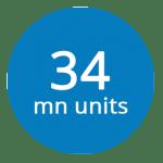 34mn-Units