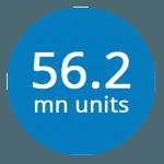 56.2mn-units