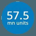 57.5mn-units