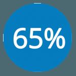 65-percent