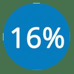 16percent