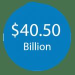 $40.50-Billion-(a)