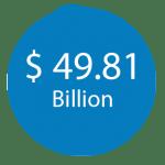 $49.81-Billion