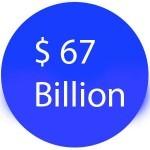 67 Billion$