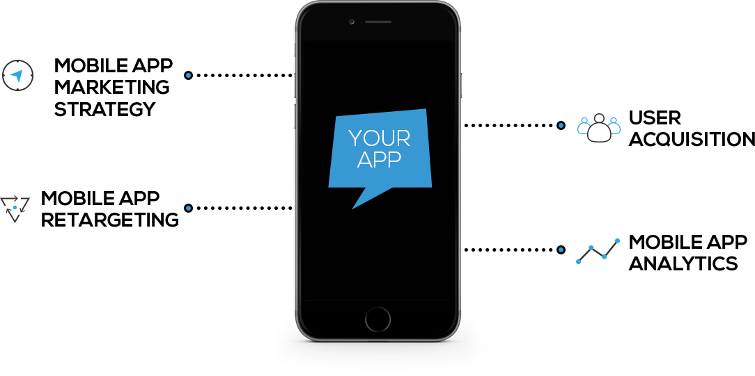 Mobile App Marketing Strategy - [x]cube LABS